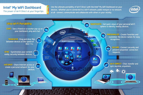 Intel Wireless Display Software (Widi) Version 6 0 60 0